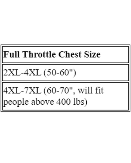 "Full Throttle Oversized Nylon Life Vest up to 7XL 70"" Chest Size Chart"
